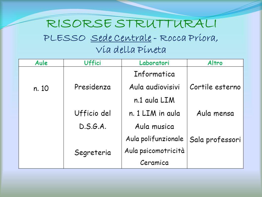PLESSO Sede Centrale - Rocca Priora, Via della Pineta
