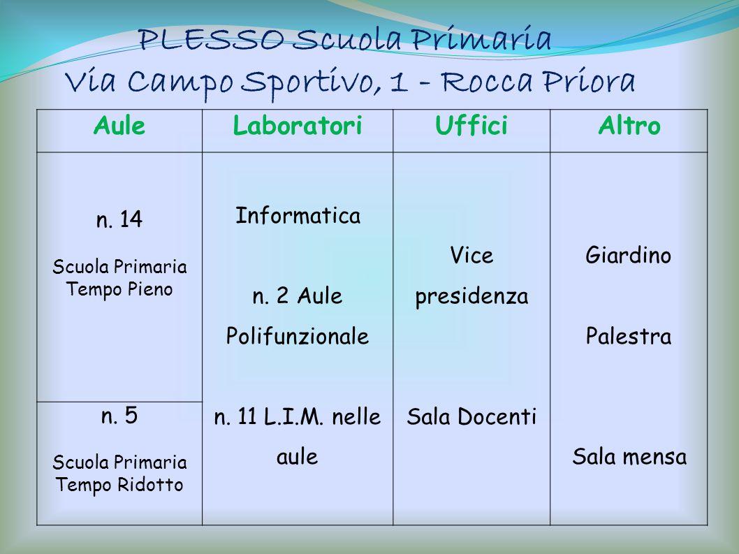 PLESSO Scuola Primaria Via Campo Sportivo, 1 - Rocca Priora