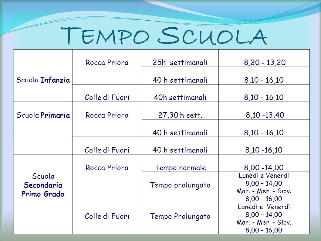Tempo Scuola Scuola Infanzia Rocca Priora 25h settimanali 8,20 - 13,20