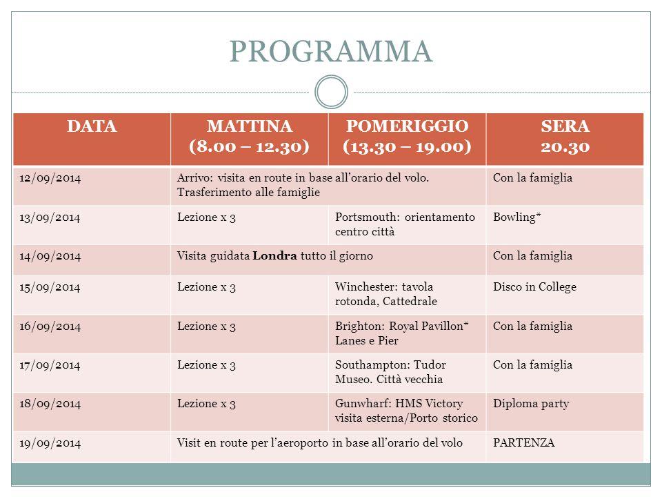 PROGRAMMA DATA MATTINA (8.00 – 12.30) POMERIGGIO (13.30 – 19.00) SERA