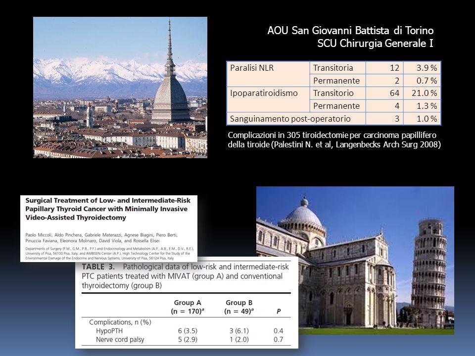 AOU San Giovanni Battista di Torino SCU Chirurgia Generale I