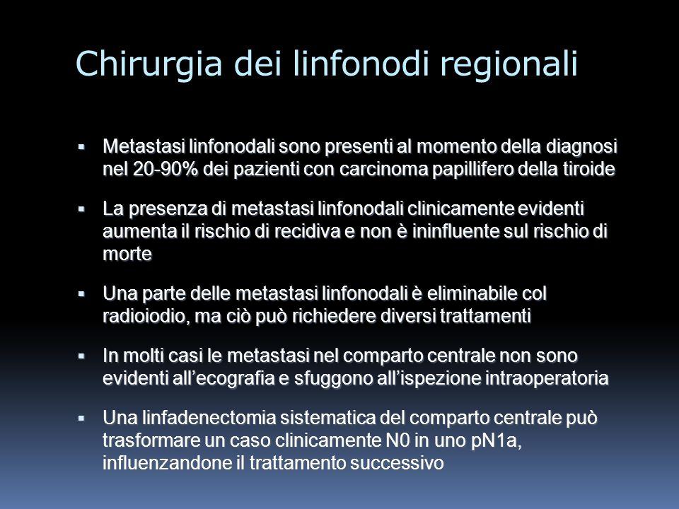 Chirurgia dei linfonodi regionali