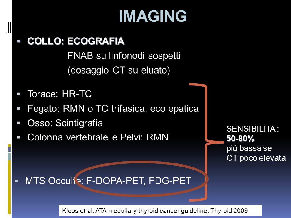 IMAGING COLLO: ECOGRAFIA FNAB su linfonodi sospetti