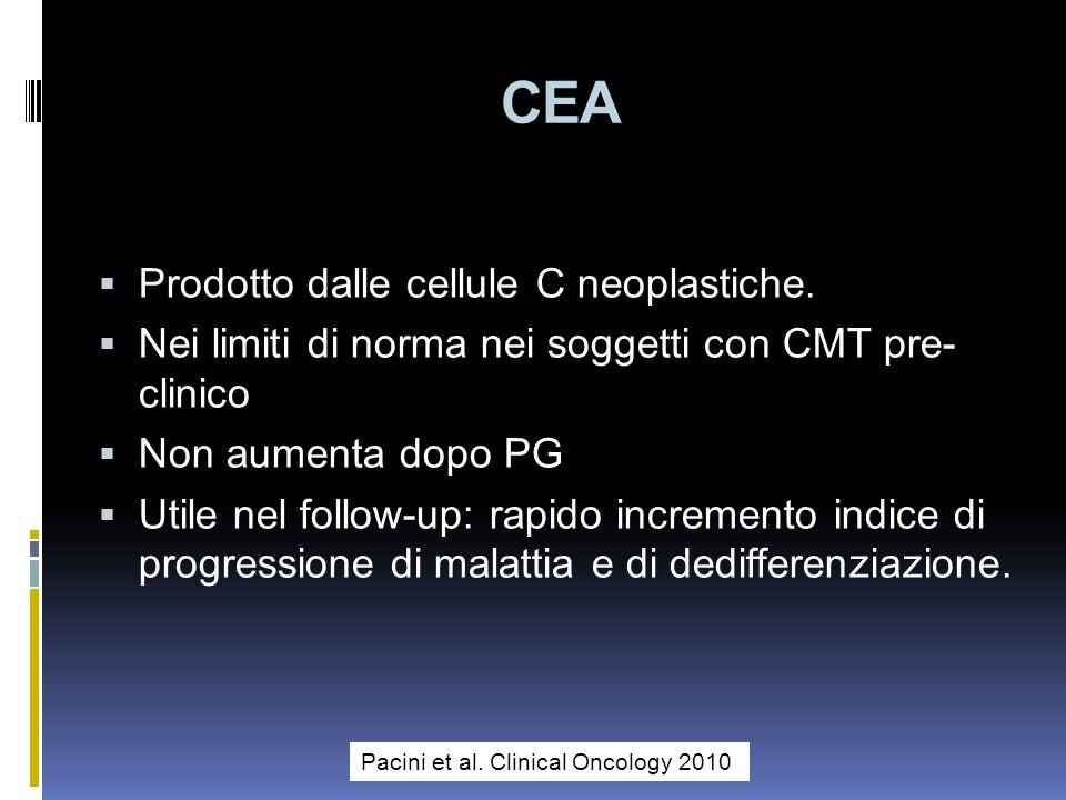 CEA Prodotto dalle cellule C neoplastiche.