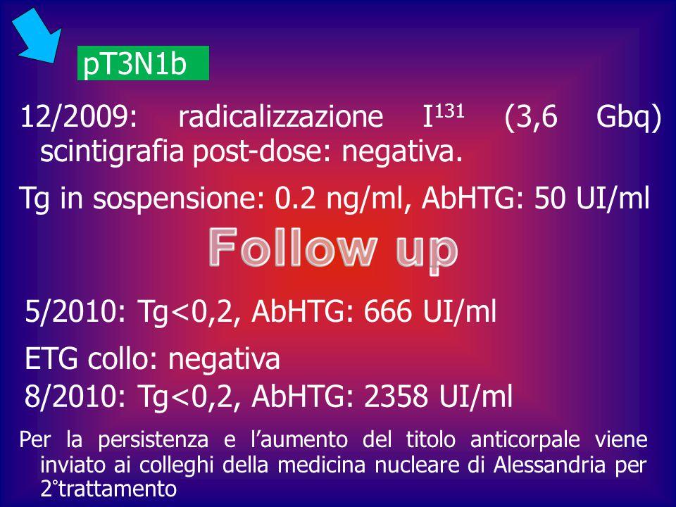 Tg in sospensione: 0.2 ng/ml, AbHTG: 50 UI/ml
