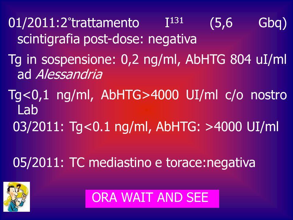 01/2011:2°trattamento I131 (5,6 Gbq) scintigrafia post-dose: negativa