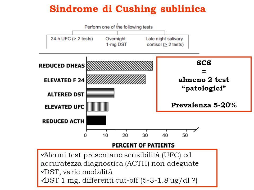 Sindrome di Cushing sublinica almeno 2 test patologici