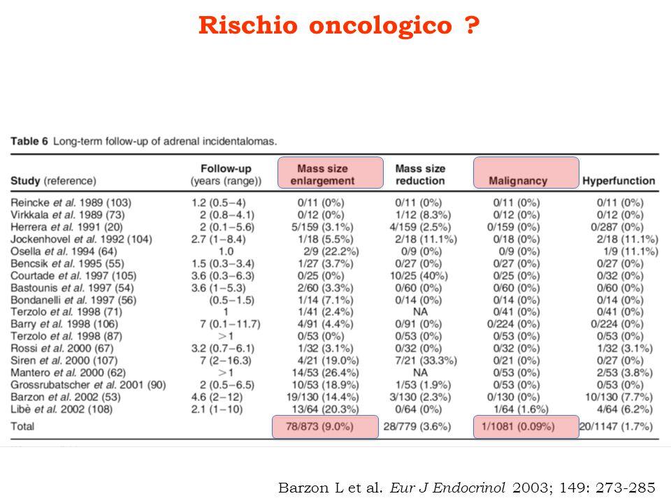 Rischio oncologico Barzon L et al. Eur J Endocrinol 2003; 149: 273-285