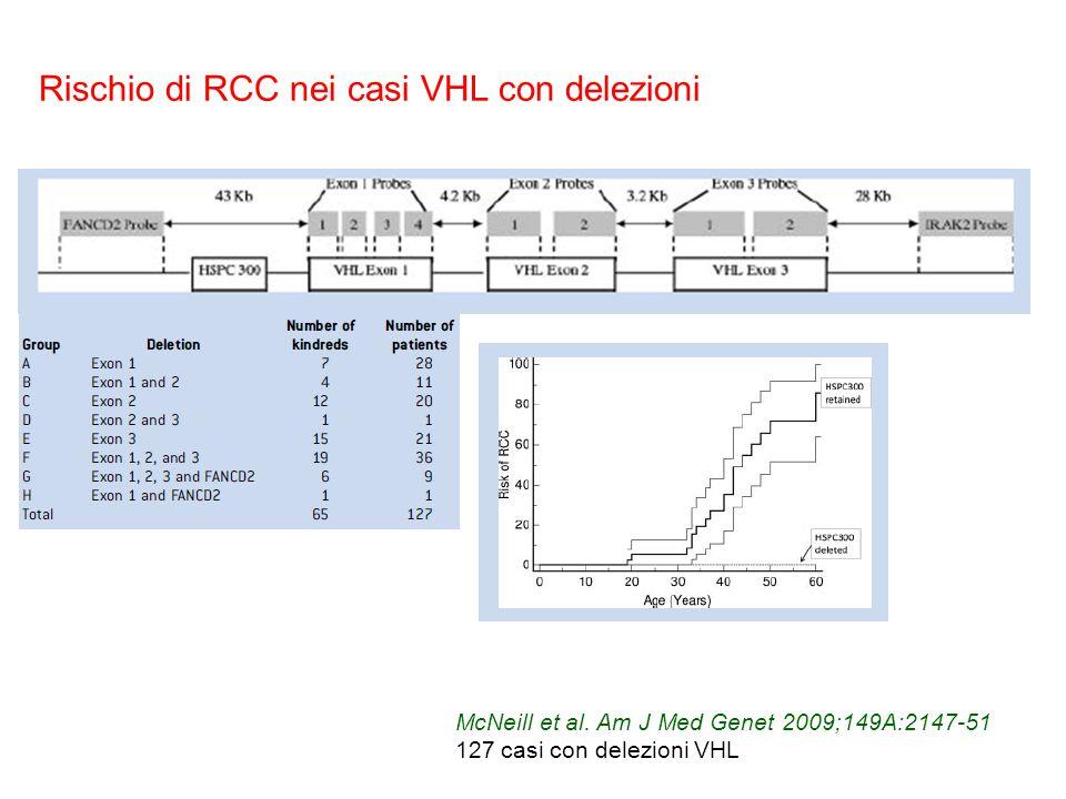 Rischio di RCC nei casi VHL con delezioni