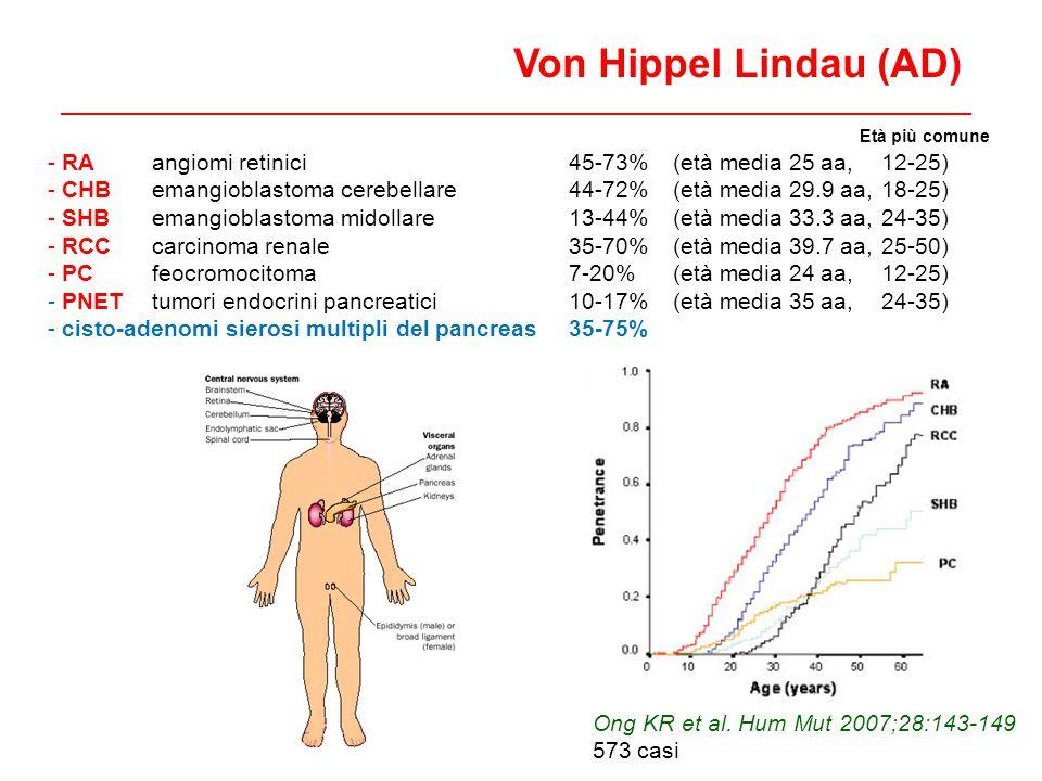 Von Hippel Lindau (AD) Età più comune. - RA angiomi retinici 45-73% (età media 25 aa, 12-25)