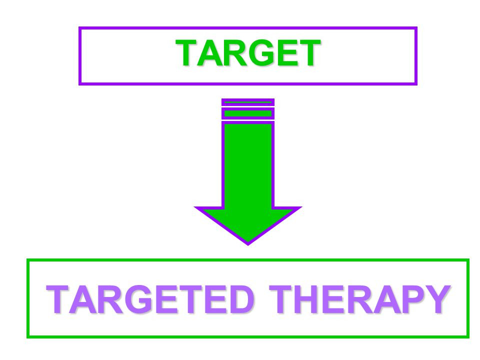 TARGET TARGETED THERAPY