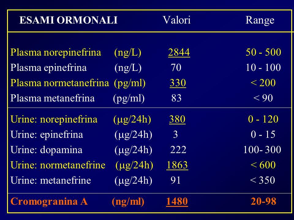 ESAMI ORMONALI Valori Range