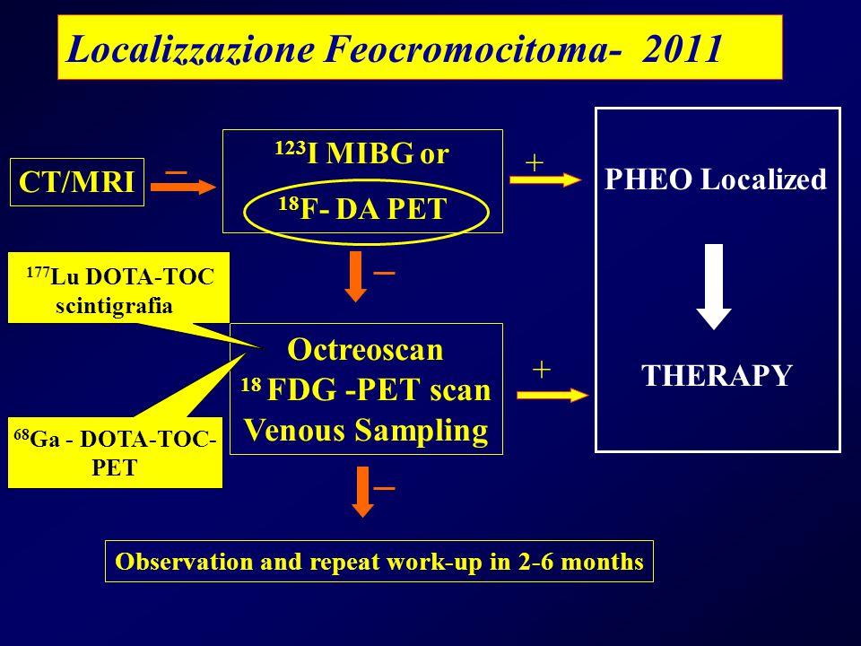 Localizzazione Feocromocitoma- 2011