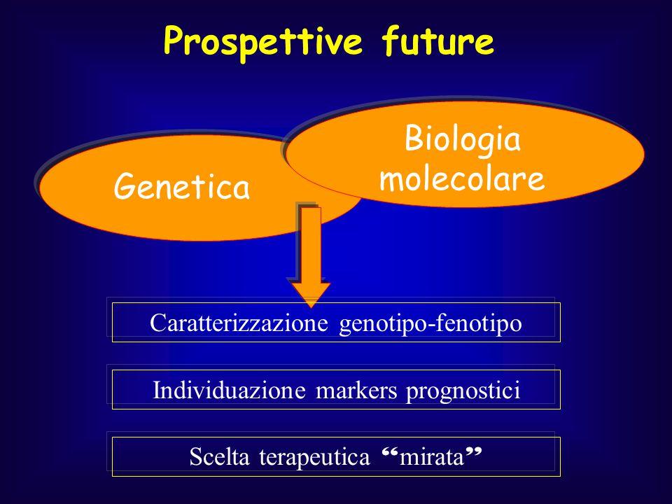 Prospettive future Biologia molecolare Genetica