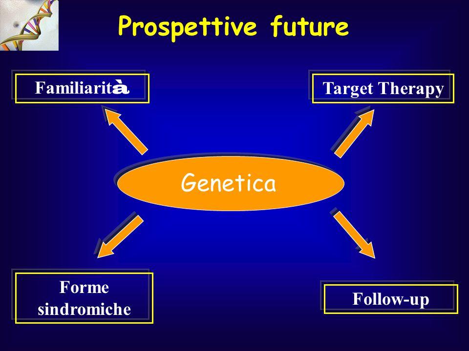 Prospettive future Genetica Familiarità Target Therapy