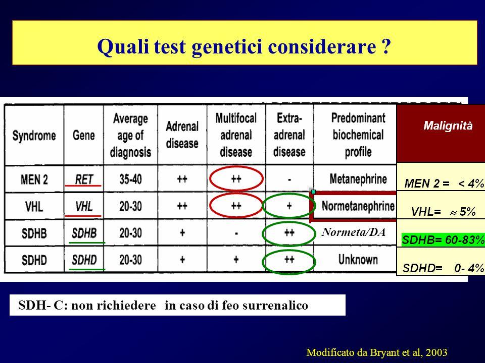 Quali test genetici considerare