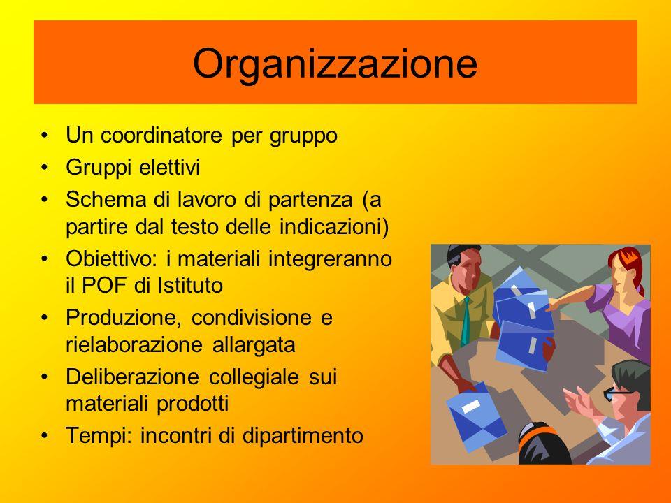 Organizzazione Un coordinatore per gruppo Gruppi elettivi