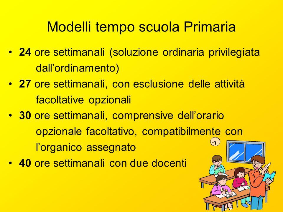 Modelli tempo scuola Primaria