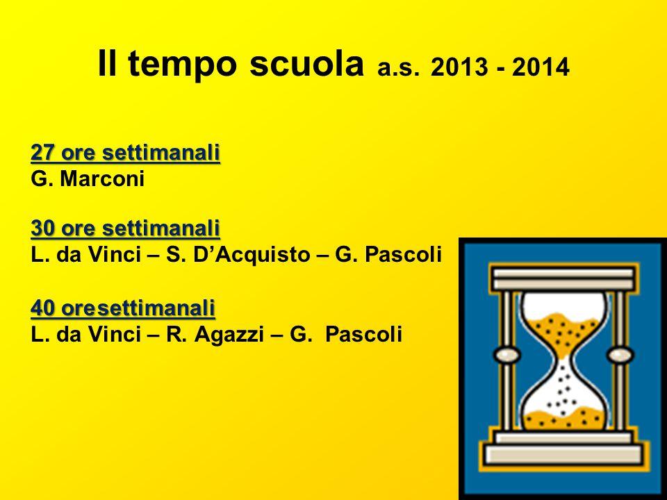Il tempo scuola a.s. 2013 - 2014 27 ore settimanali G. Marconi