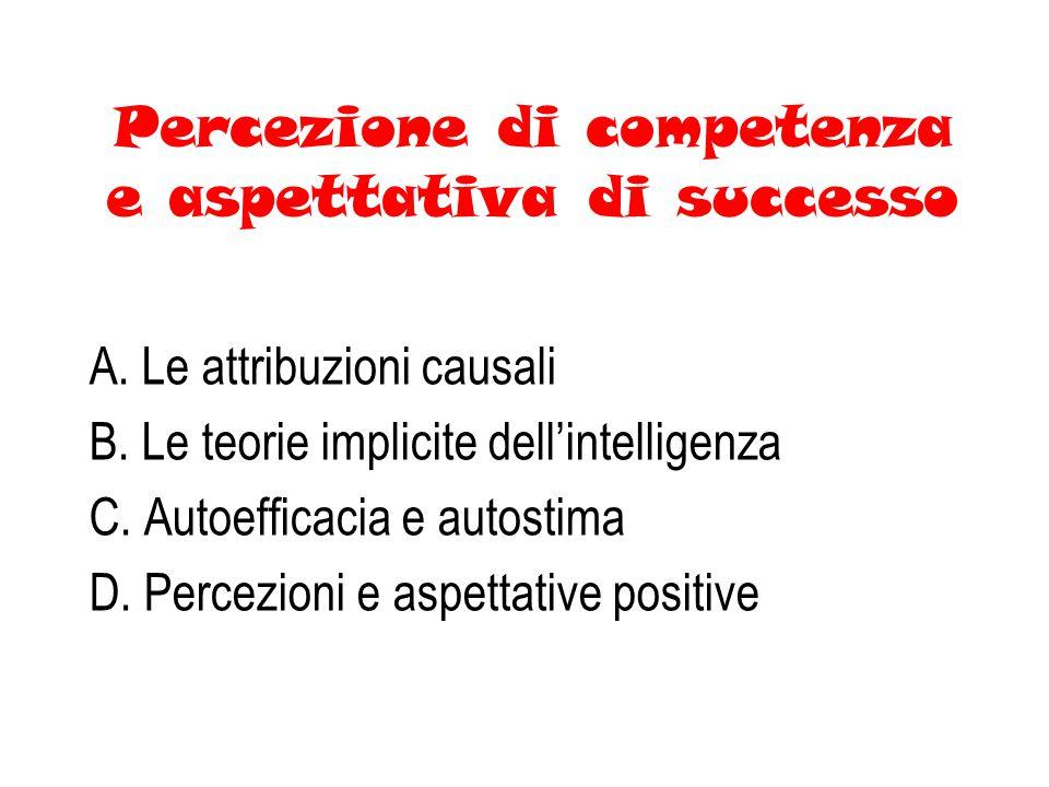 Percezione di competenza e aspettativa di successo