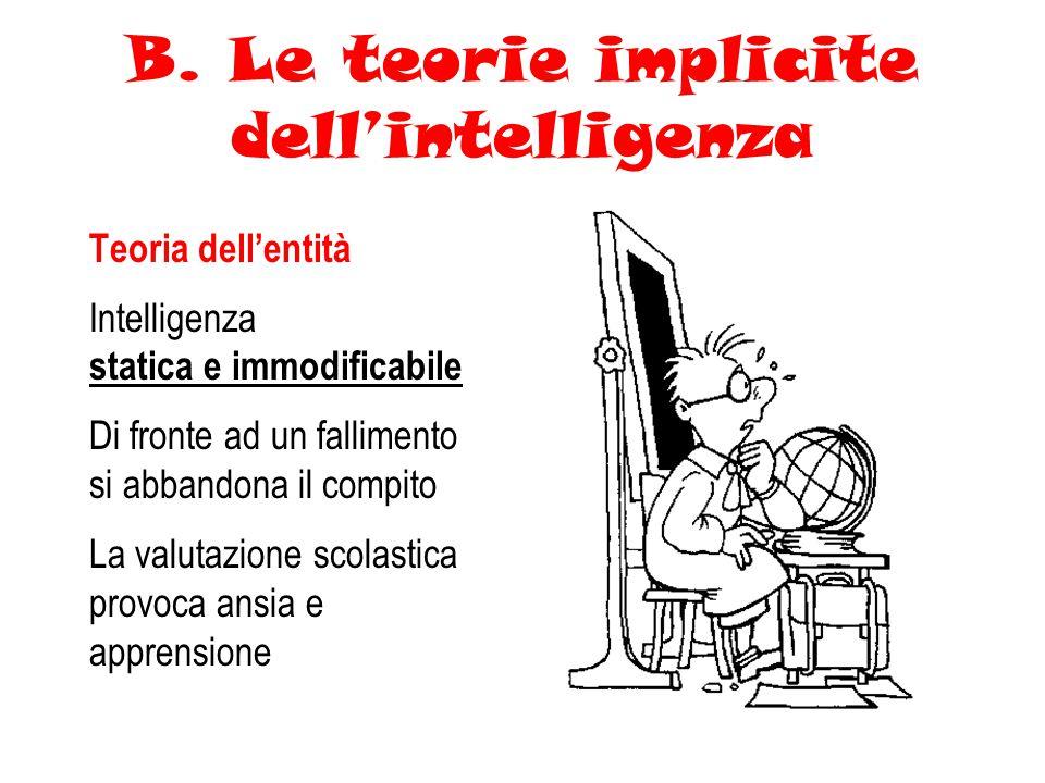 B. Le teorie implicite dell'intelligenza