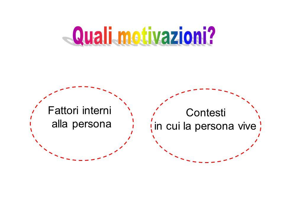 Quali motivazioni Fattori interni Contesti alla persona