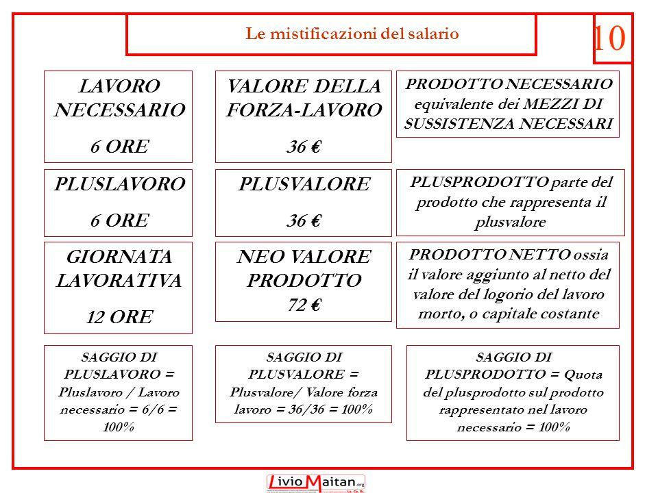 11 LAVORO NECESSARIO 6 ORE SALARIO NOMINALE 36 €