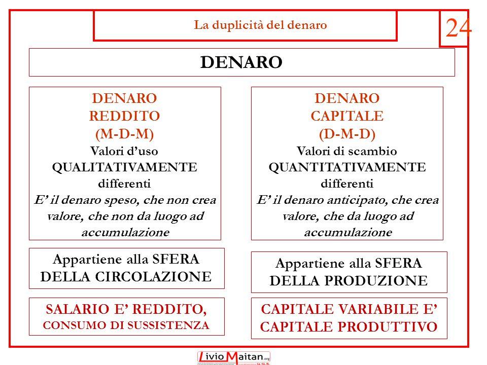 25 SALARIO E' REDDITO, CONSUMO DI SUSSISTENZA