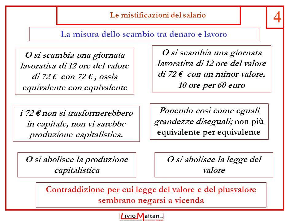 5 Le mistificazioni del salario. L'economia politica ha mutuato la categoria prezzo del lavoro . Ma da cosa dipende
