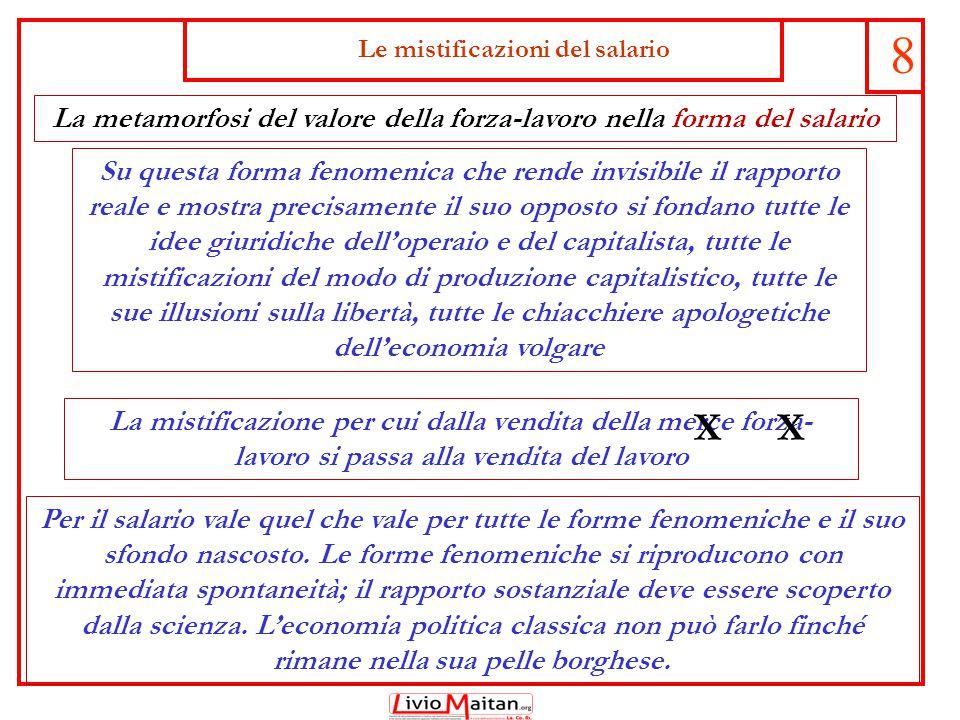 9 LAVORO NECESSARIO 6 ORE VALORE DELLA FORZA-LAVORO 36 €