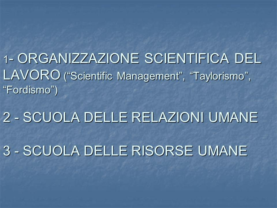 1- ORGANIZZAZIONE SCIENTIFICA DEL LAVORO ( Scientific Management , Taylorismo , Fordismo ) 2 - SCUOLA DELLE RELAZIONI UMANE 3 - SCUOLA DELLE RISORSE UMANE