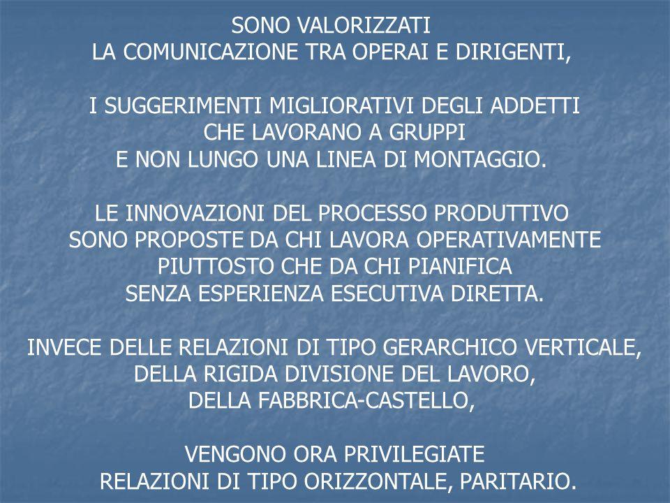 LA COMUNICAZIONE TRA OPERAI E DIRIGENTI,