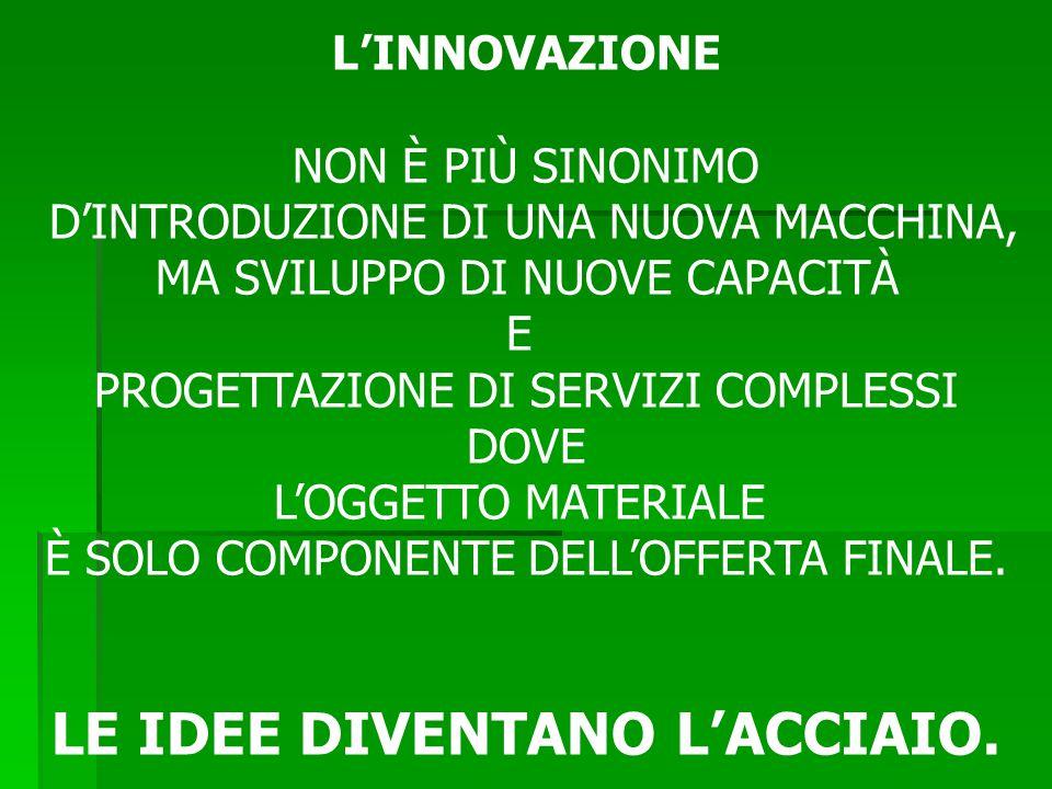 LE IDEE DIVENTANO L'ACCIAIO.