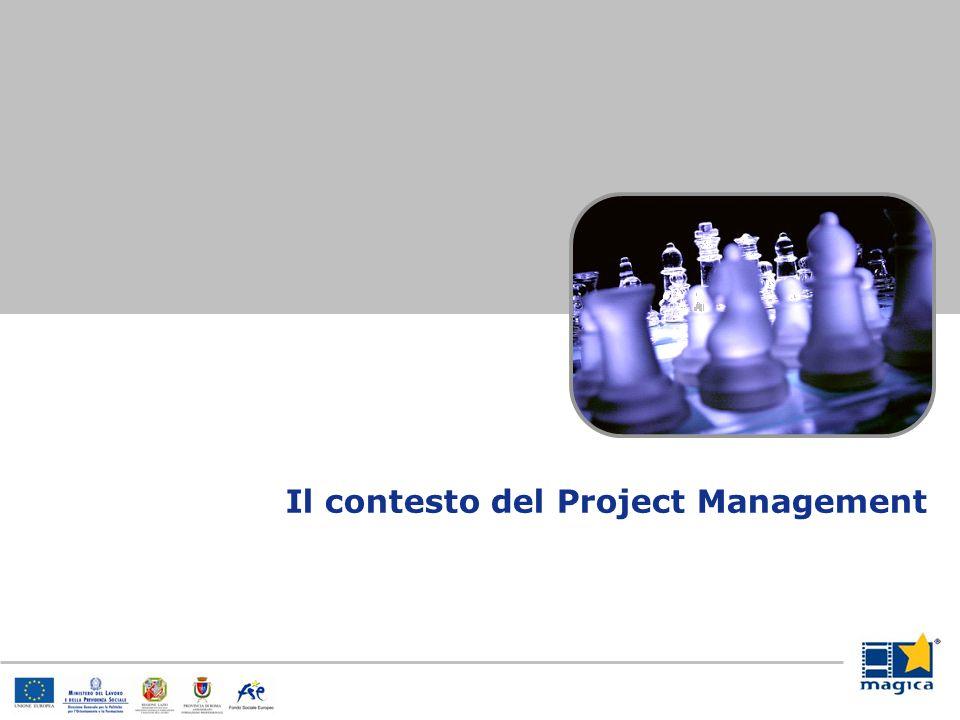 Il contesto del Project Management