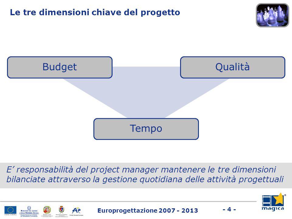 Budget Qualità Tempo Le tre dimensioni chiave del progetto