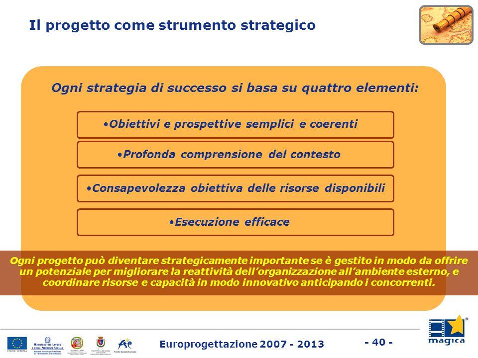 Il progetto come strumento strategico