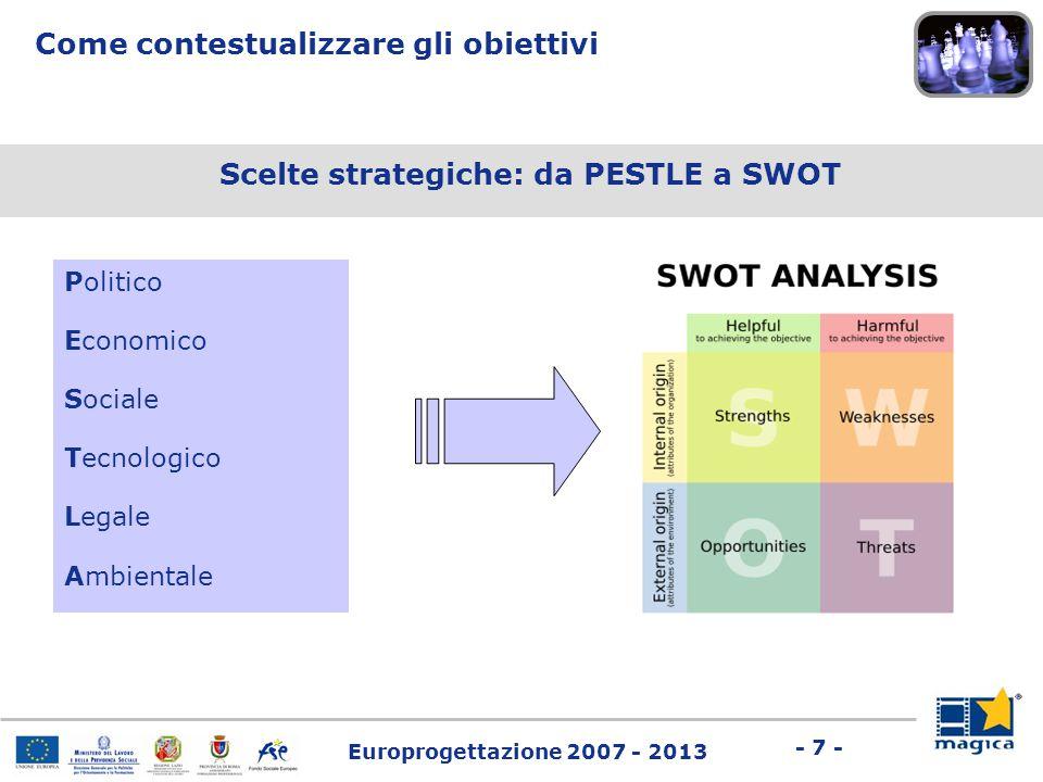 Scelte strategiche: da PESTLE a SWOT