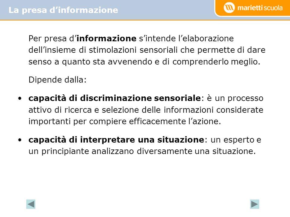 La presa d'informazione