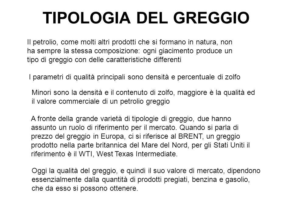 TIPOLOGIA DEL GREGGIO
