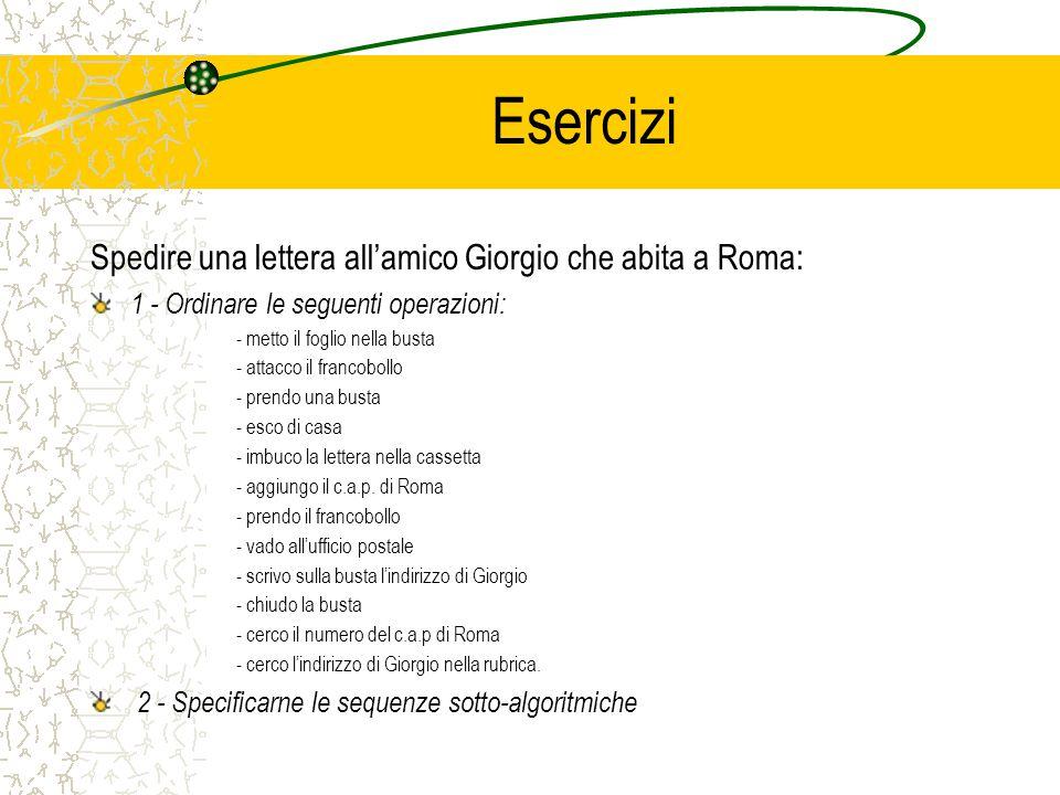 Esercizi Spedire una lettera all'amico Giorgio che abita a Roma: