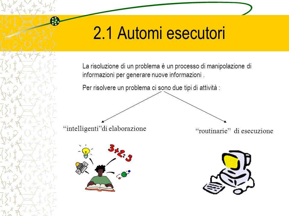 2.1 Automi esecutori La risoluzione di un problema è un processo di manipolazione di informazioni per generare nuove informazioni .