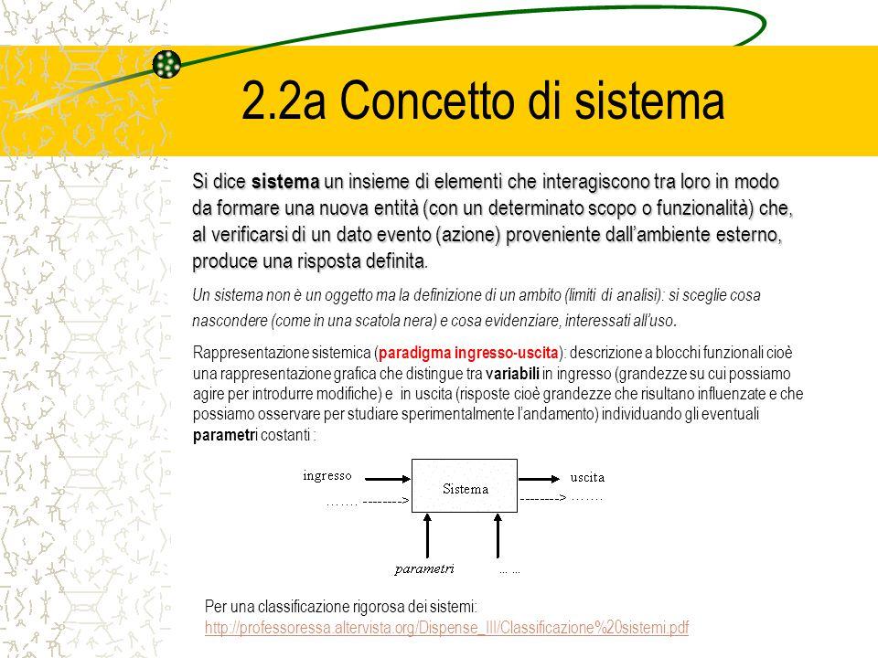 2.2a Concetto di sistema