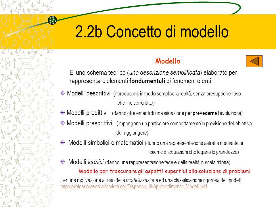 2.2b Concetto di modello Modello