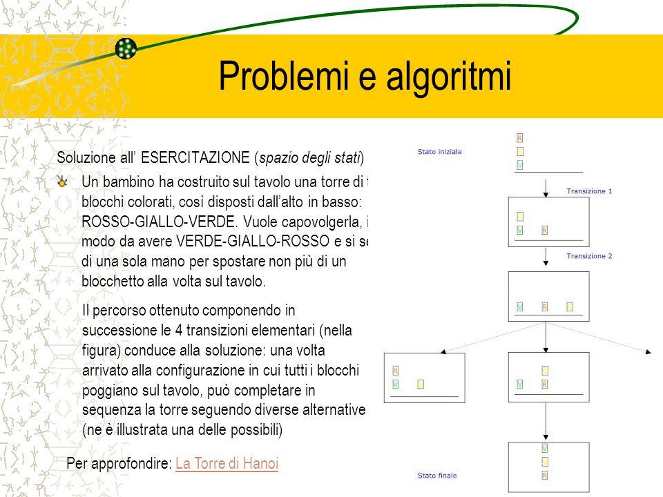 Problemi e algoritmi Soluzione all' ESERCITAZIONE (spazio degli stati)