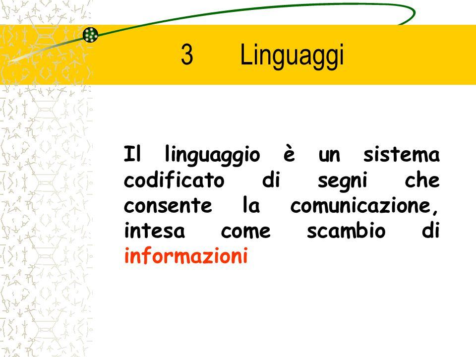 3 Linguaggi Il linguaggio è un sistema codificato di segni che consente la comunicazione, intesa come scambio di informazioni.