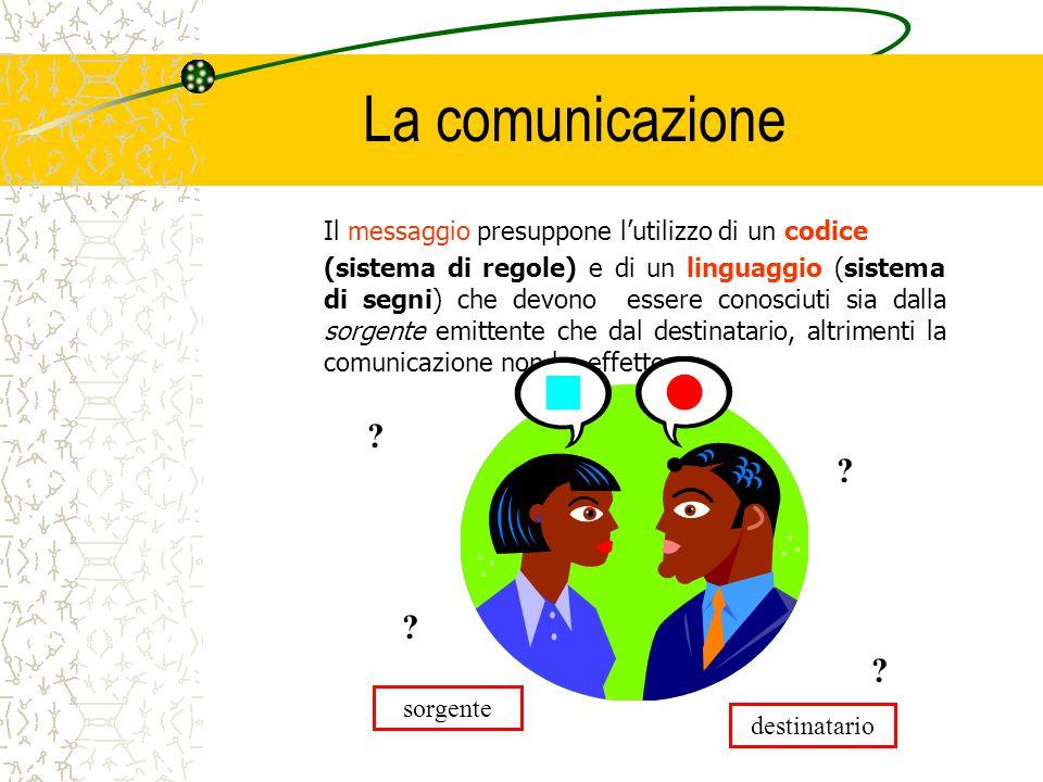 La comunicazione Il messaggio presuppone l'utilizzo di un codice.