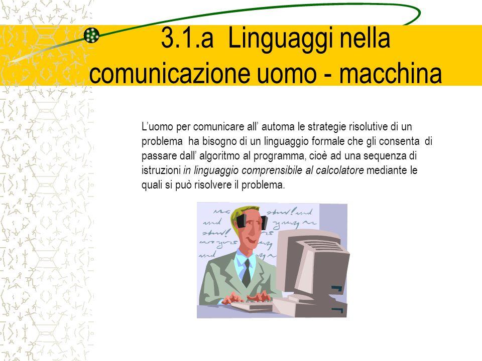 3.1.a Linguaggi nella comunicazione uomo - macchina