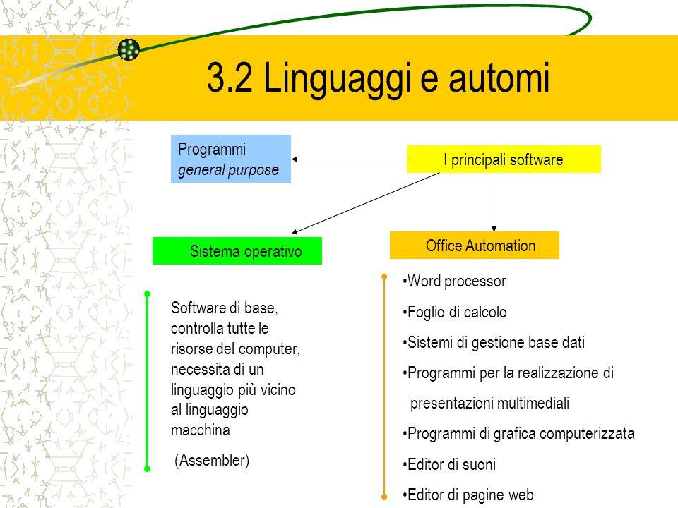 3.2 Linguaggi e automi Programmi general purpose I principali software