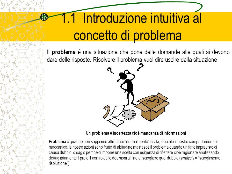1.1 Introduzione intuitiva al concetto di problema