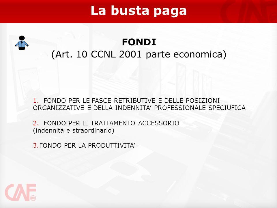 (Art. 10 CCNL 2001 parte economica)